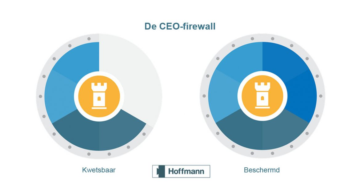 CEO-firewall
